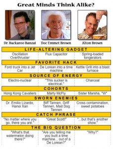 Alton Brown: Great Minds Think Alike